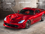 Dodge-Viper-adhesive-assembly