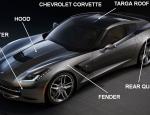 Chevrolet-Corvette-adhesive-assembly-1
